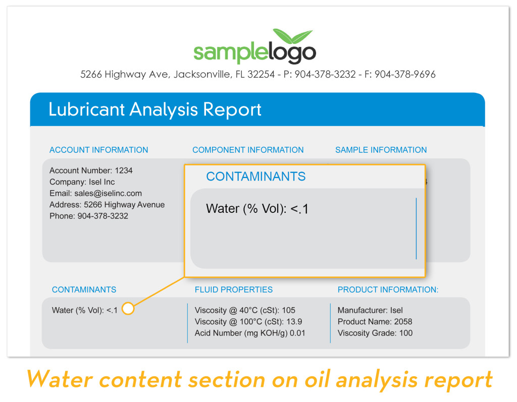 Oil Analysis Report - Water Content Highlighted